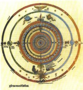 il primo mandala disegnato da Jung